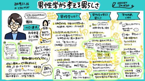 11/16 川口遼氏「男性学から考える男らしさ」参加の感想と、私の考える「男らしさ」