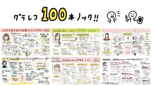 USANETのグラレコ100本ノック 1〜15本目!グラフィック・レコーディングで可視化の記録