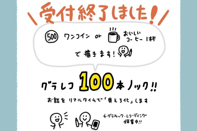 【お知らせ】USANETのグラレコ100本ノックは受付を終了しました