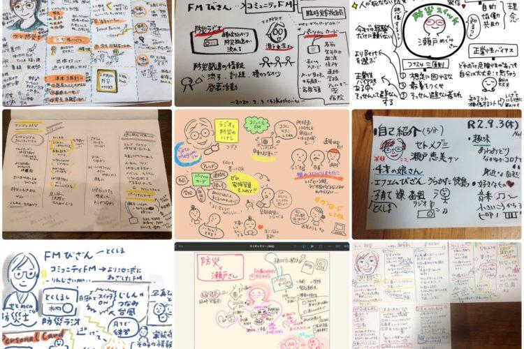 オンライン グラフィック・レコーディング練習会9回目 防災士・瀬戸恵深さんのお話をみんなで可視化!